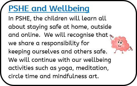 PSHE and Wellbeing: In PSHE, the children will learn all about staying safe at home, outside and online. We will recognise that we share a responsibility for keeping ourselves and others safe. We will continue with our wellbeing activities such as yoga, meditation, circle time and mindfulness art.