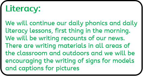 Literacy: We will continue our daily phonics and daily literacy lessons, first thing in the morning. We will be writing recounts of our news. There are writing materials in all areas of the classroom and outdoors and we will be encouraging the writing of signs for models and captions for pictures.